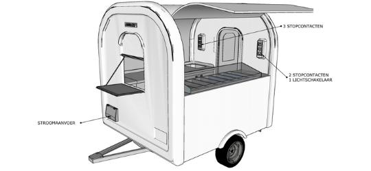 Ijs eco trailer elektriciteit 3D - Multiwagon