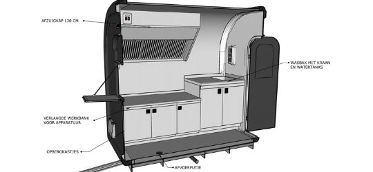 Keuken eco trailer binnenkant 3D - Multiwagon