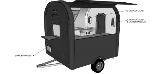 Keuken eco trailer elektriciteit 3D - Multiwagon