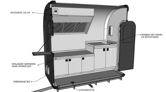 Inrichting mobiele keuken trailer - Multiwagon