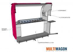 Ijswagen binnenkant 3D - Multiwagon